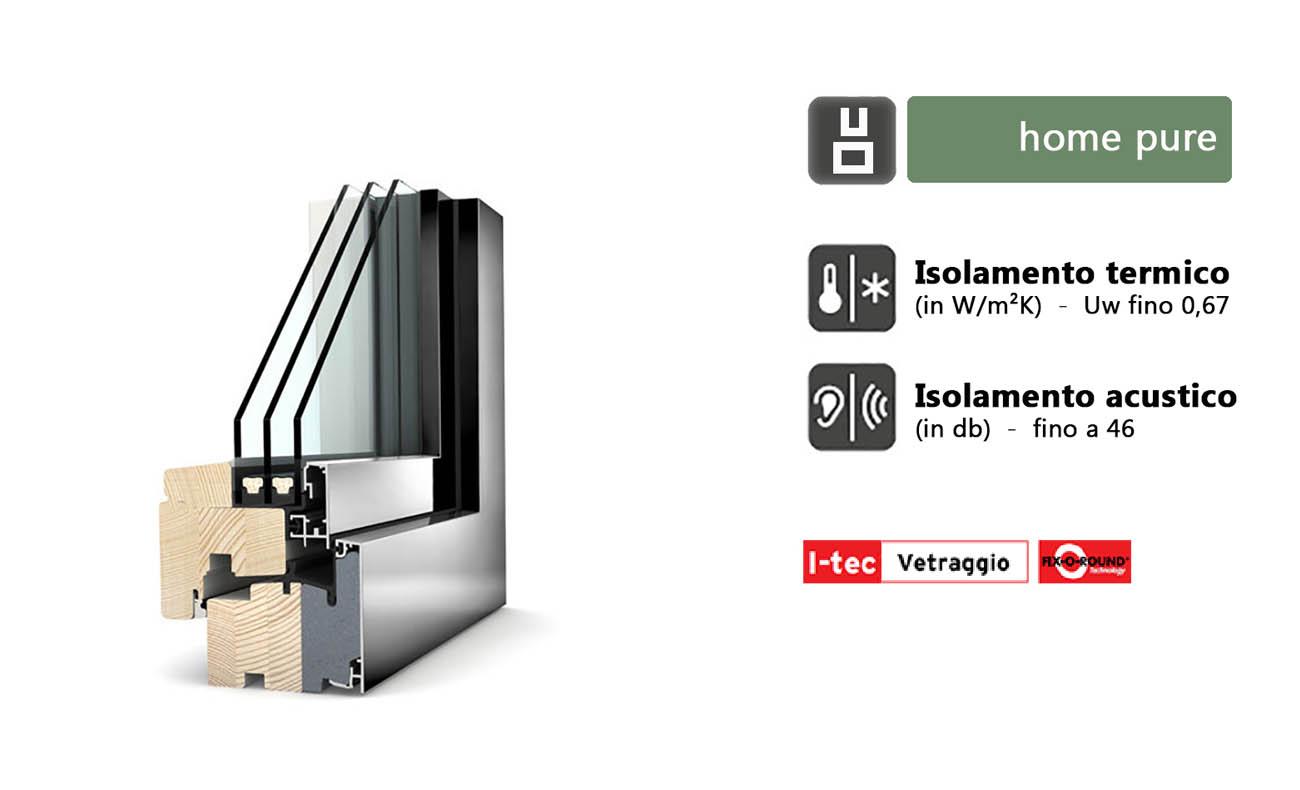 HF 210 - legno-alluminio