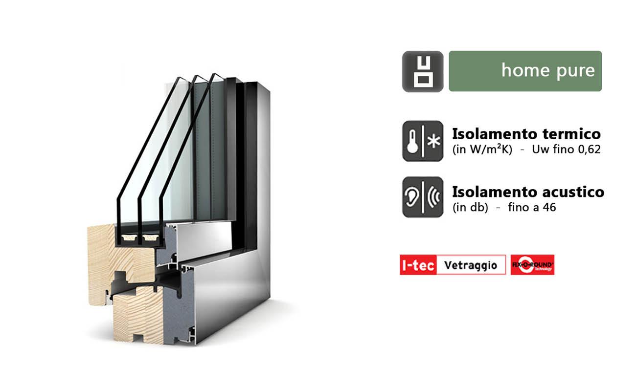 HF 310 - legno-alluminio