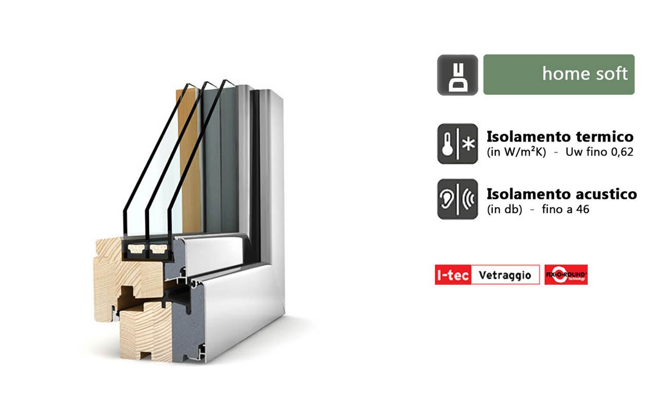 HF 410 - legno-alluminio