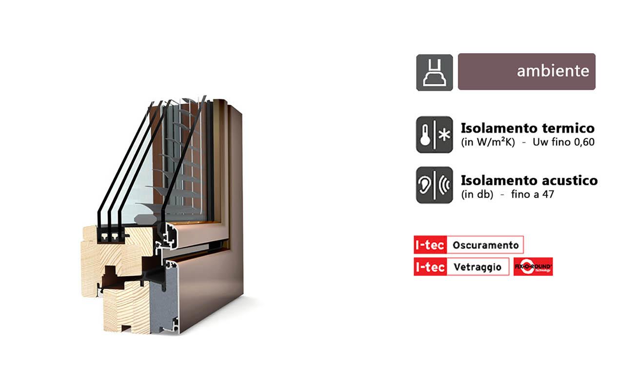 HV 350 - legno-alluminio