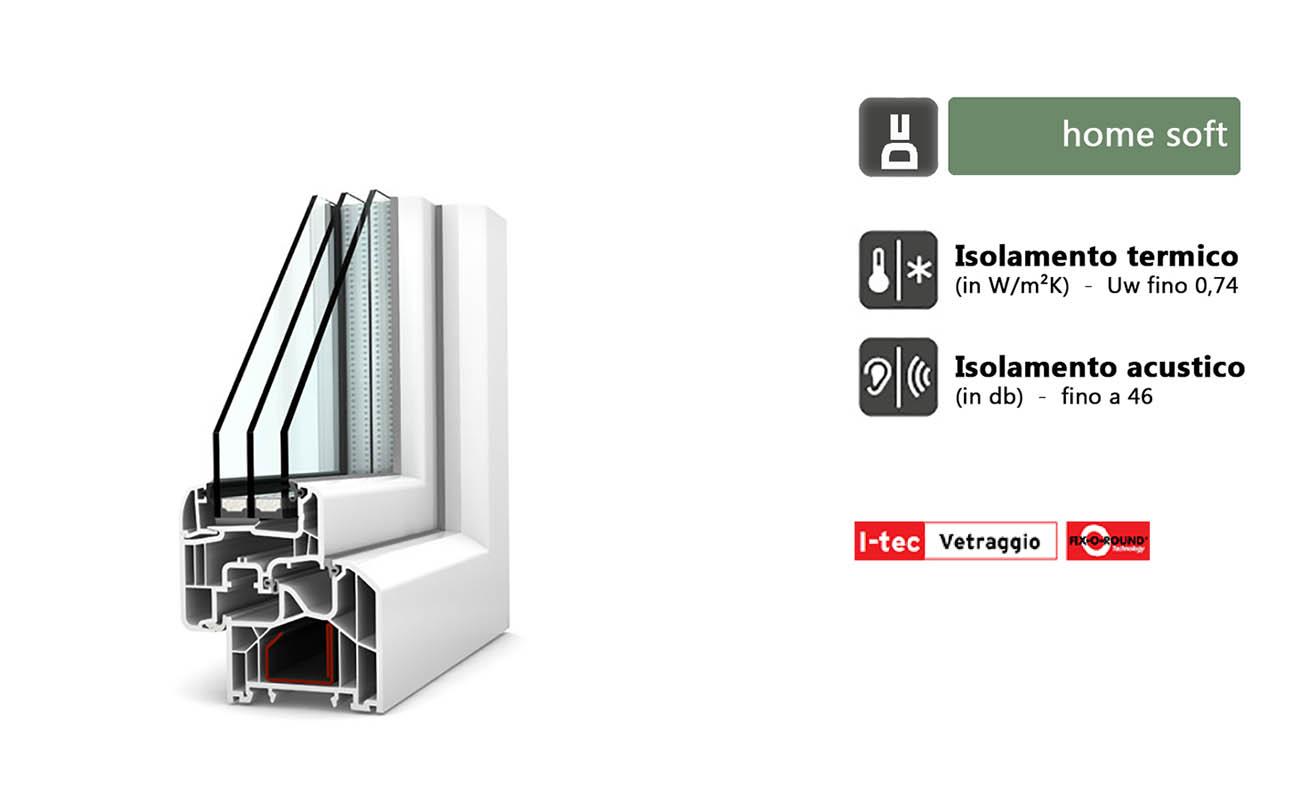 KF 300 - PVC e PVC-alluminio
