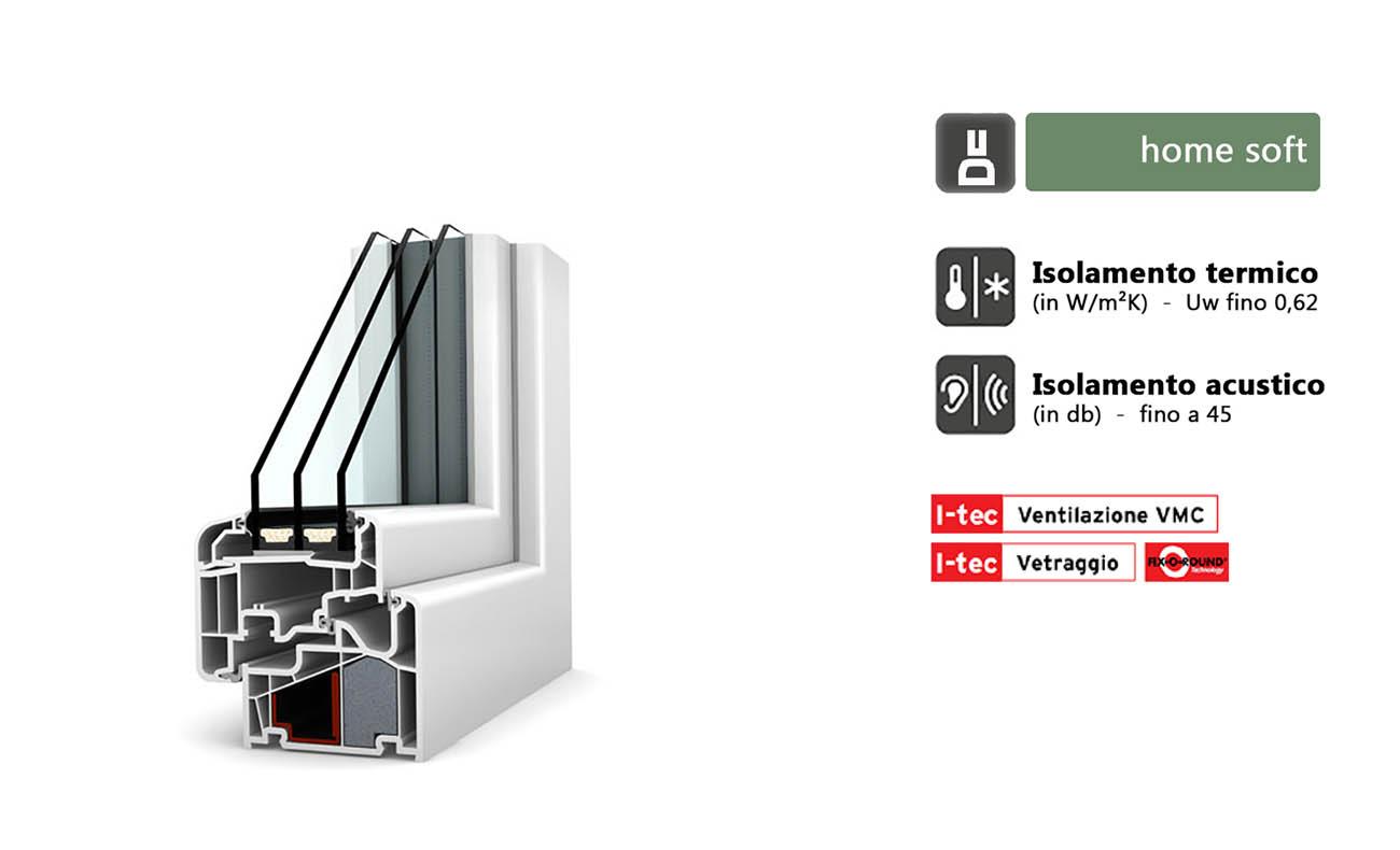 KF 410 - PVC e PVC-alluminio