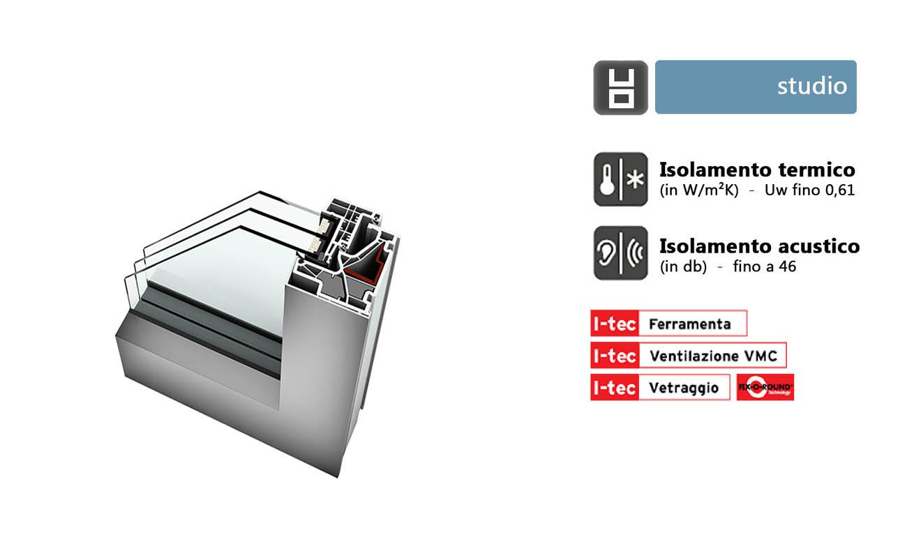 KF 500 - PVC-alluminio