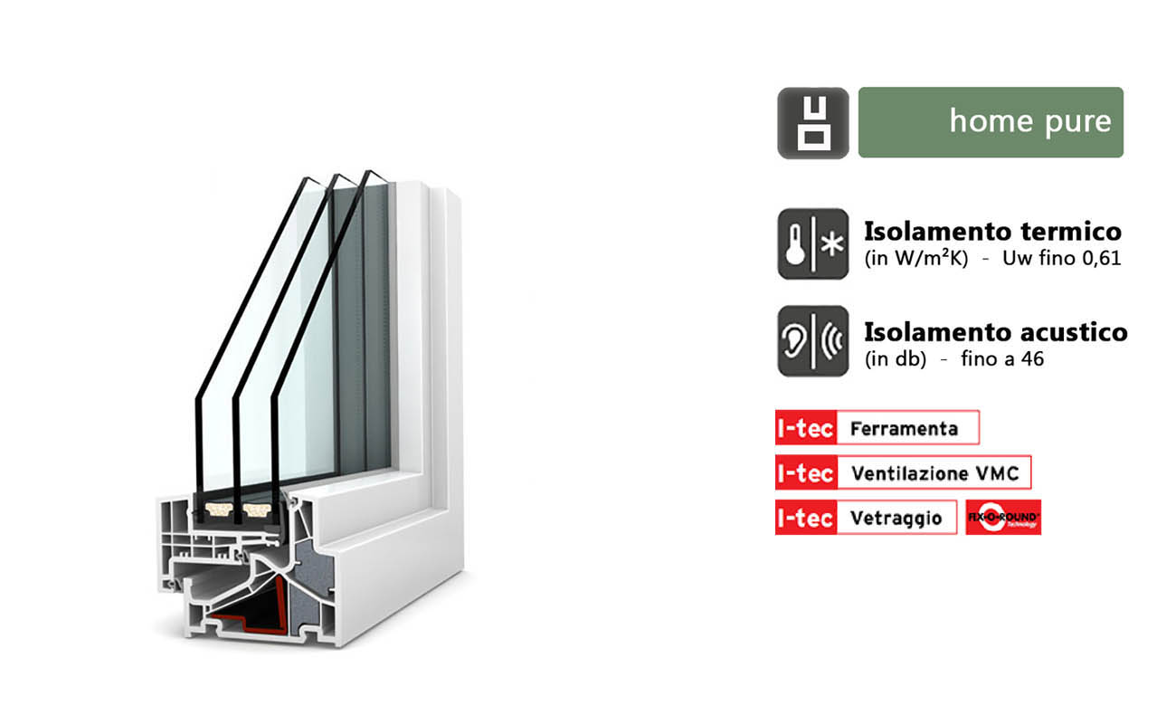 KF 500 - PVC e PVC-alluminio